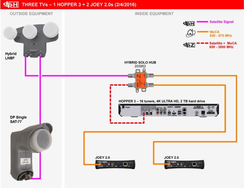 full-7-855-hopper_3_diagram